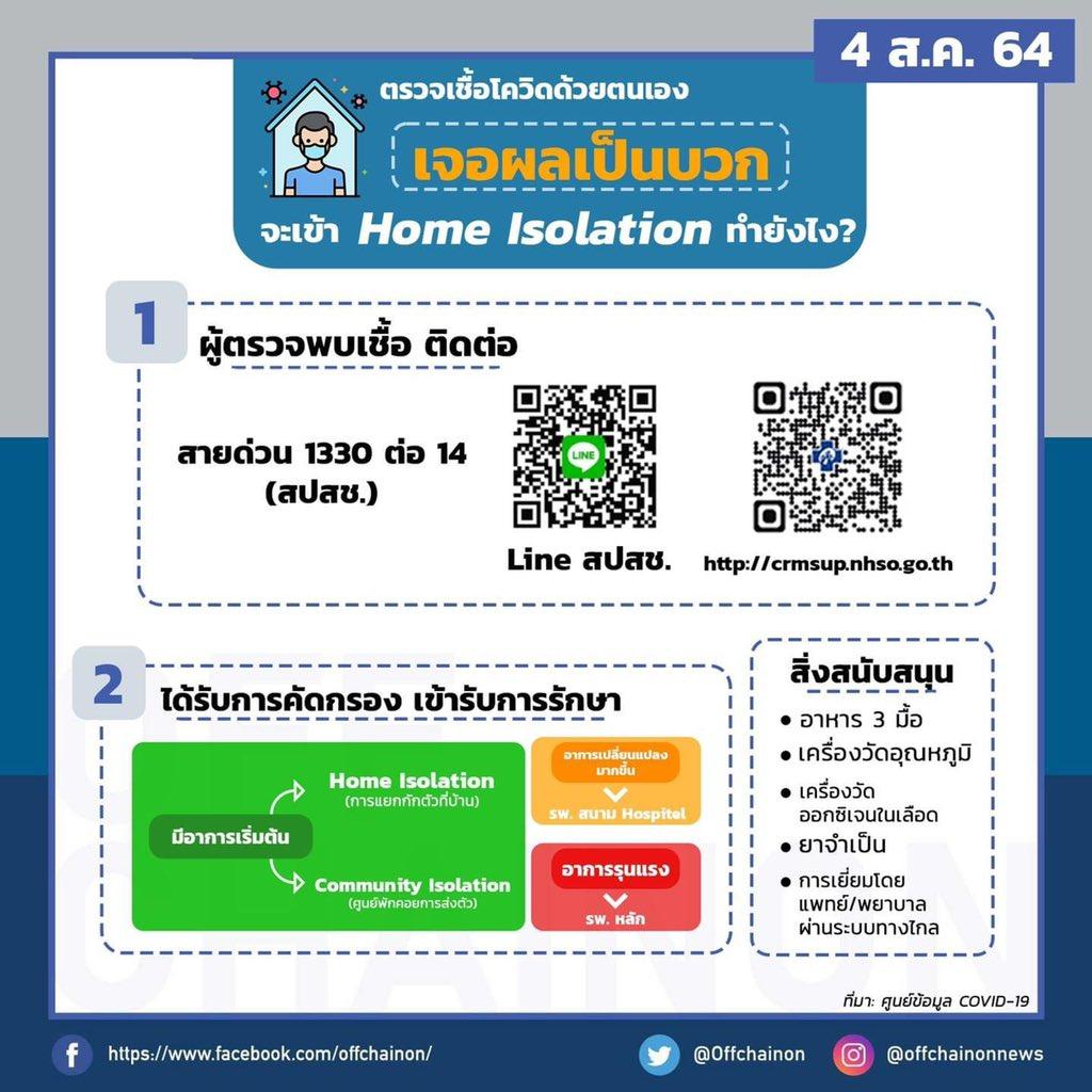 ข้อมูลจาก twitter.com/Offchainon/status/1422948215368814599?s=20