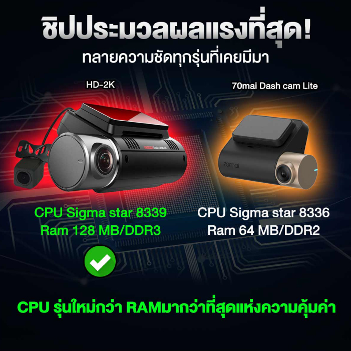 ASTON กล้องติดรถยนต์ กล้องติดหน้ารถ รุ่นHD - 2K